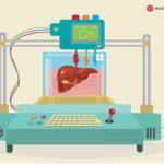 Impact of Technology on Heart Healthcarea
