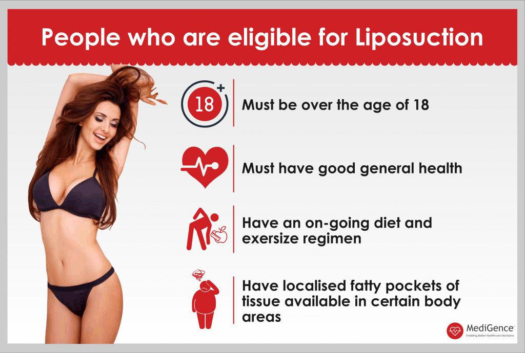 eligible-candidates-for-liposuction-medigence