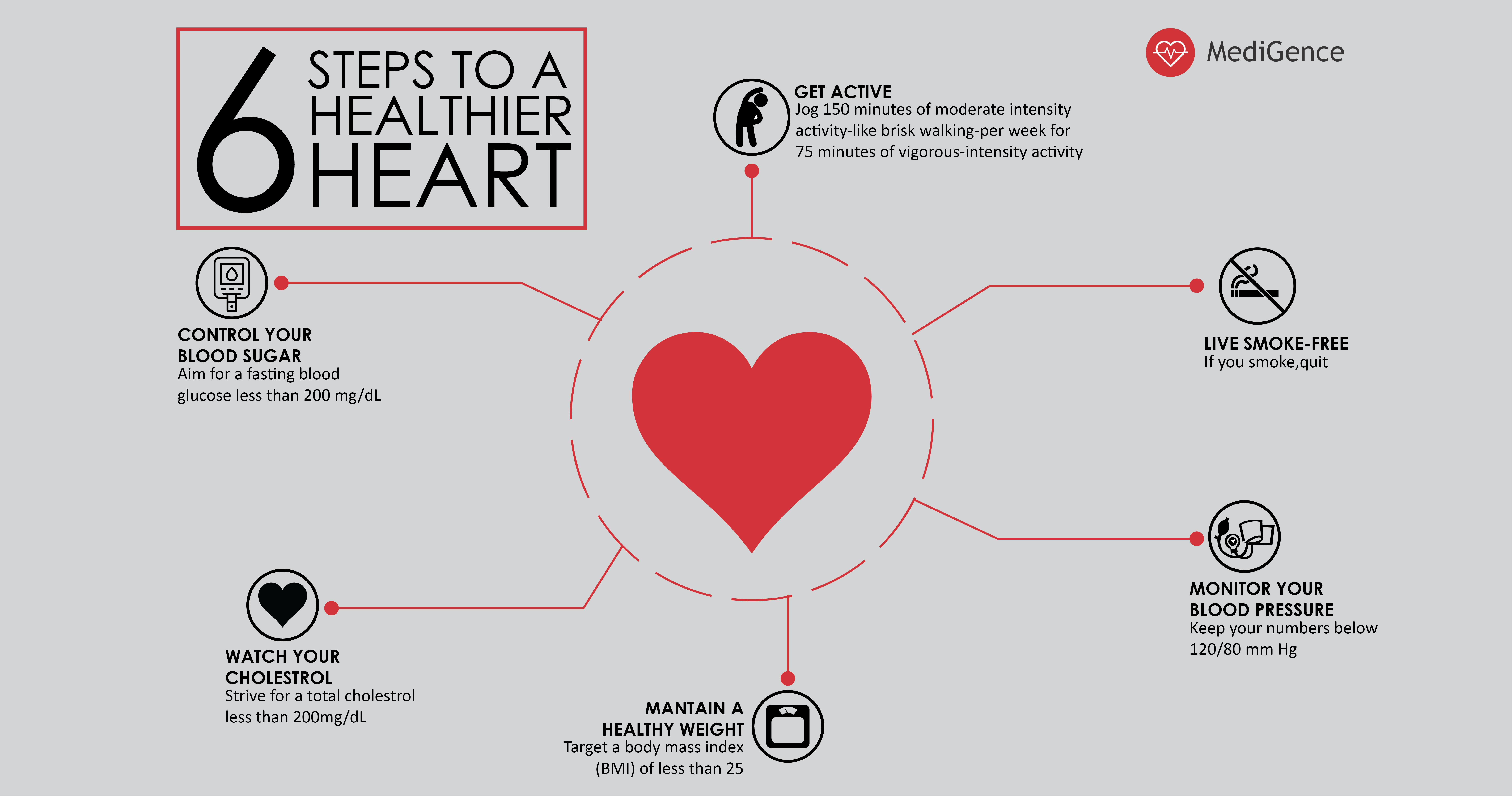 Heart attack survival checklist are you ready heart attack survival checklist are you ready ccuart Images