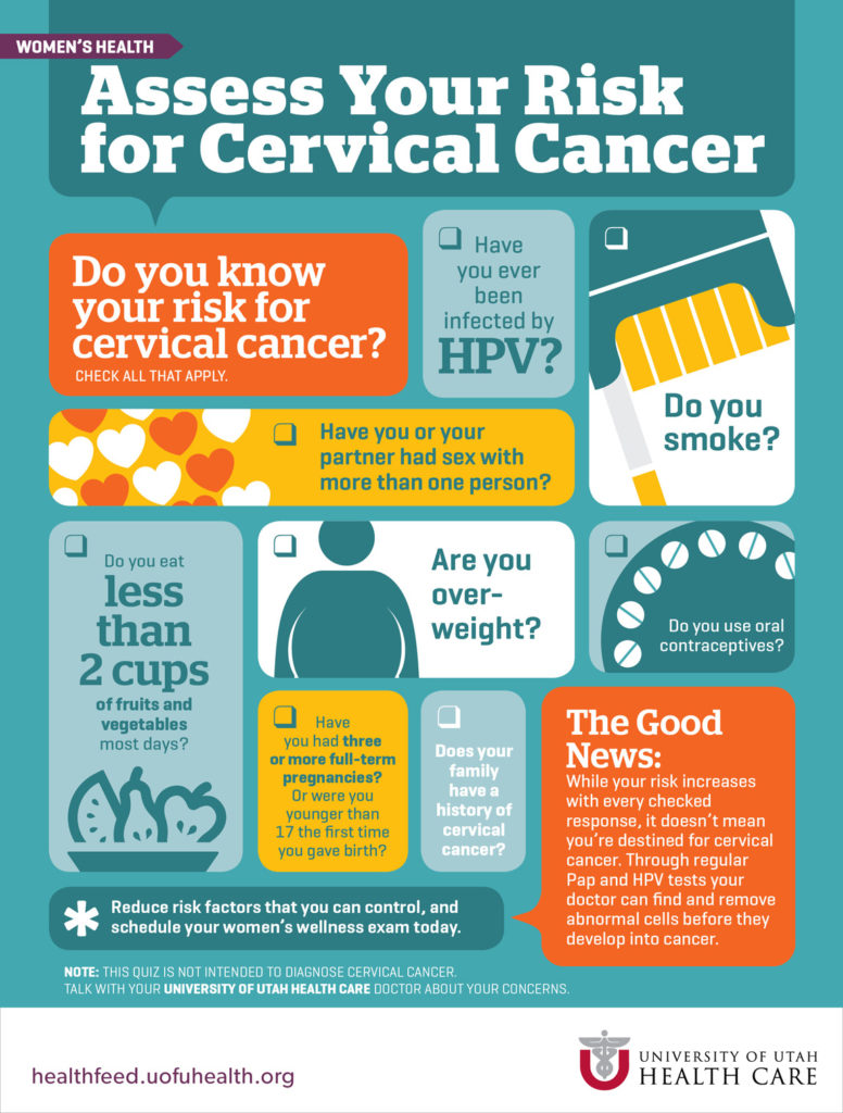 cervical cancer treatment cost guide