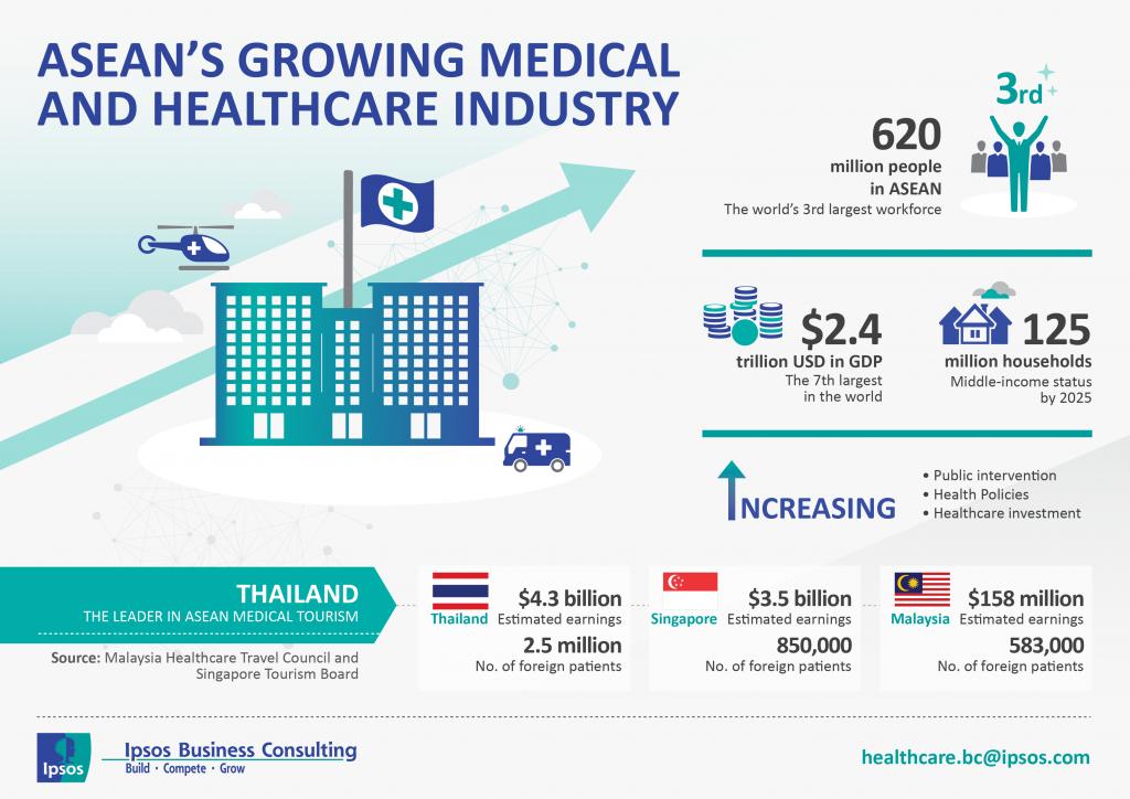 Plastic Surgery Cost in Thailand | MediGence