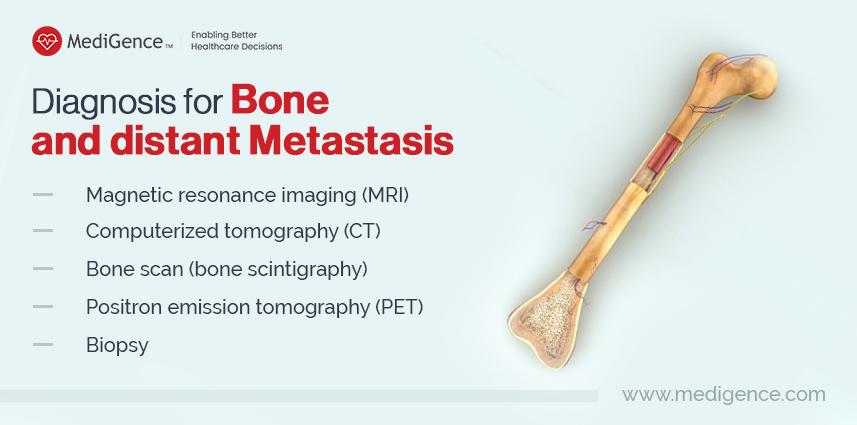 Diagnosis for bone and distance Metastasis